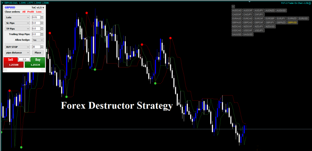 Binary options 0 1 net telechargement live betting websites review