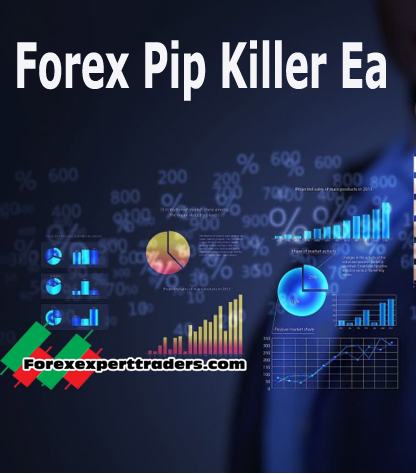 How to set up automated forex trading