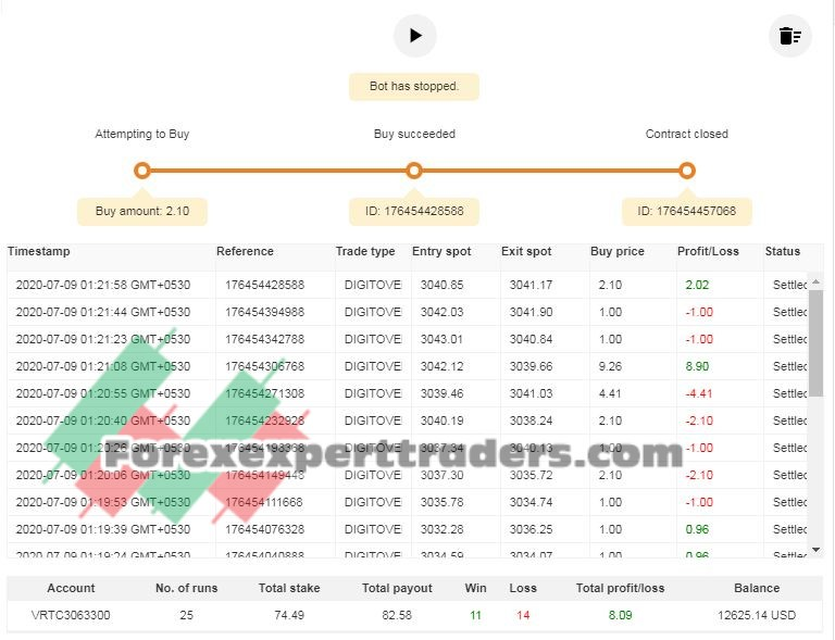 3 Indikator Ampuh Untuk Trading Trend