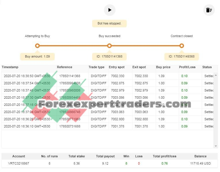 ReadyDDCpound binary.com bot - Download Forex Robots ...