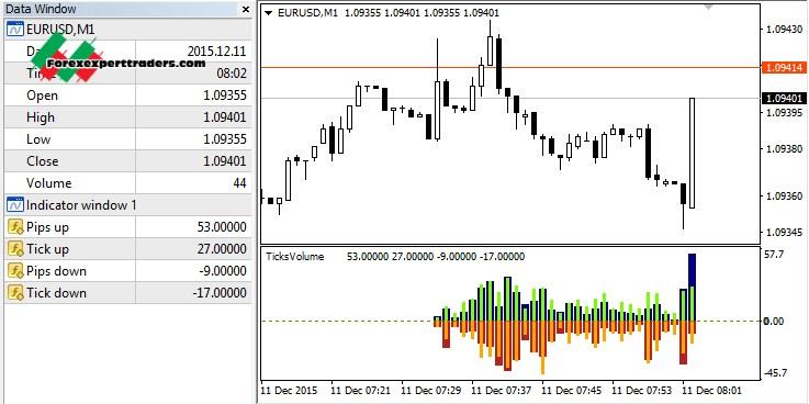 Binary Options System » Free MT4 Indicators [mq4 & ex4] » blogger.com
