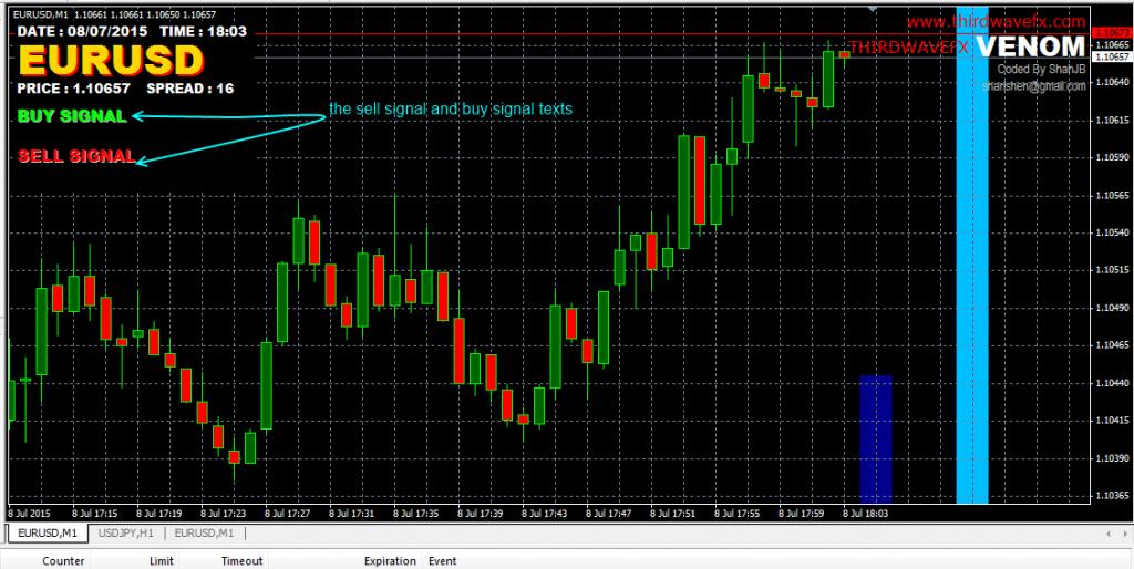 fx venom pro Trading System 2