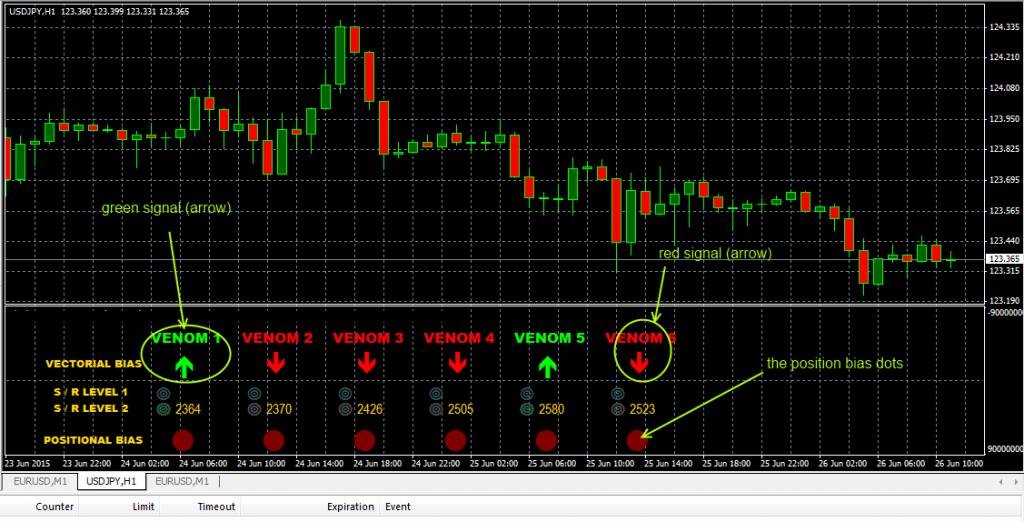 fx venom pro Trading System 3